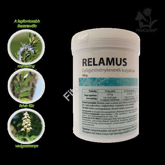 FitoCanini RELAMUS