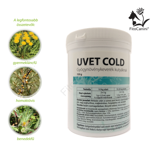 FitoCanini UVET COLD